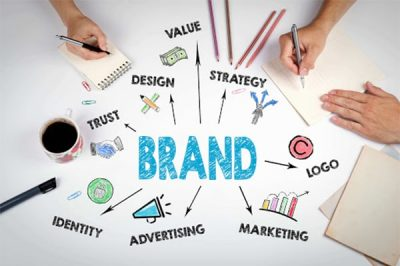 What are the Best Ways to Promote Your Brands